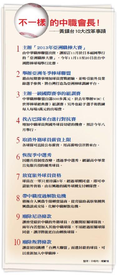 黃鎮台10大改革事蹟