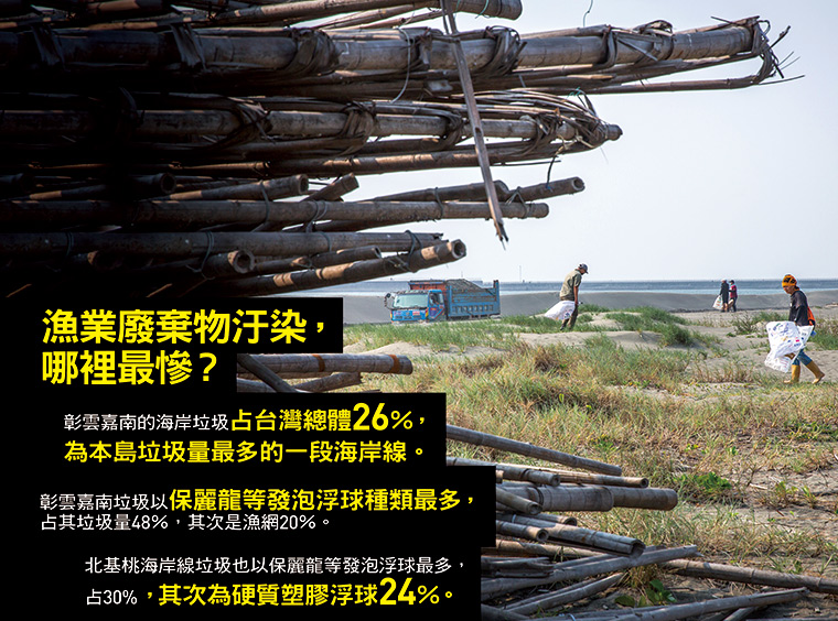 漁業廢棄物汙染