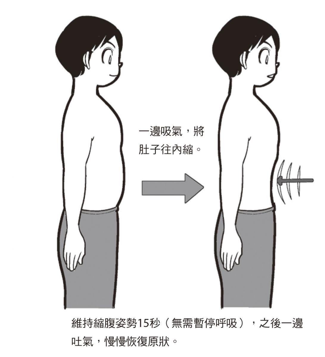 深呼吸鍛鍊核心肌群。