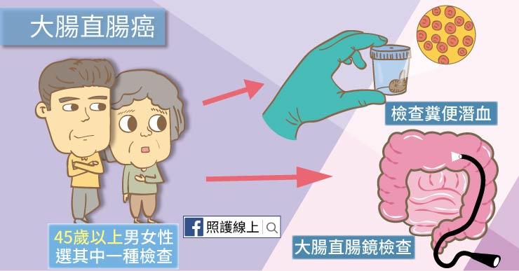 大腸直腸癌。