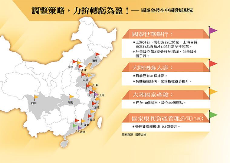 國泰金控在中國發展現況