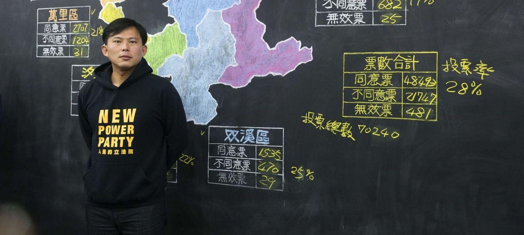 48693張罷免票 重傷黃國昌嗎?