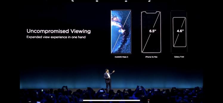 貴到頂天!華為摺疊手機超薄亮相 支援5G價格飆破8萬