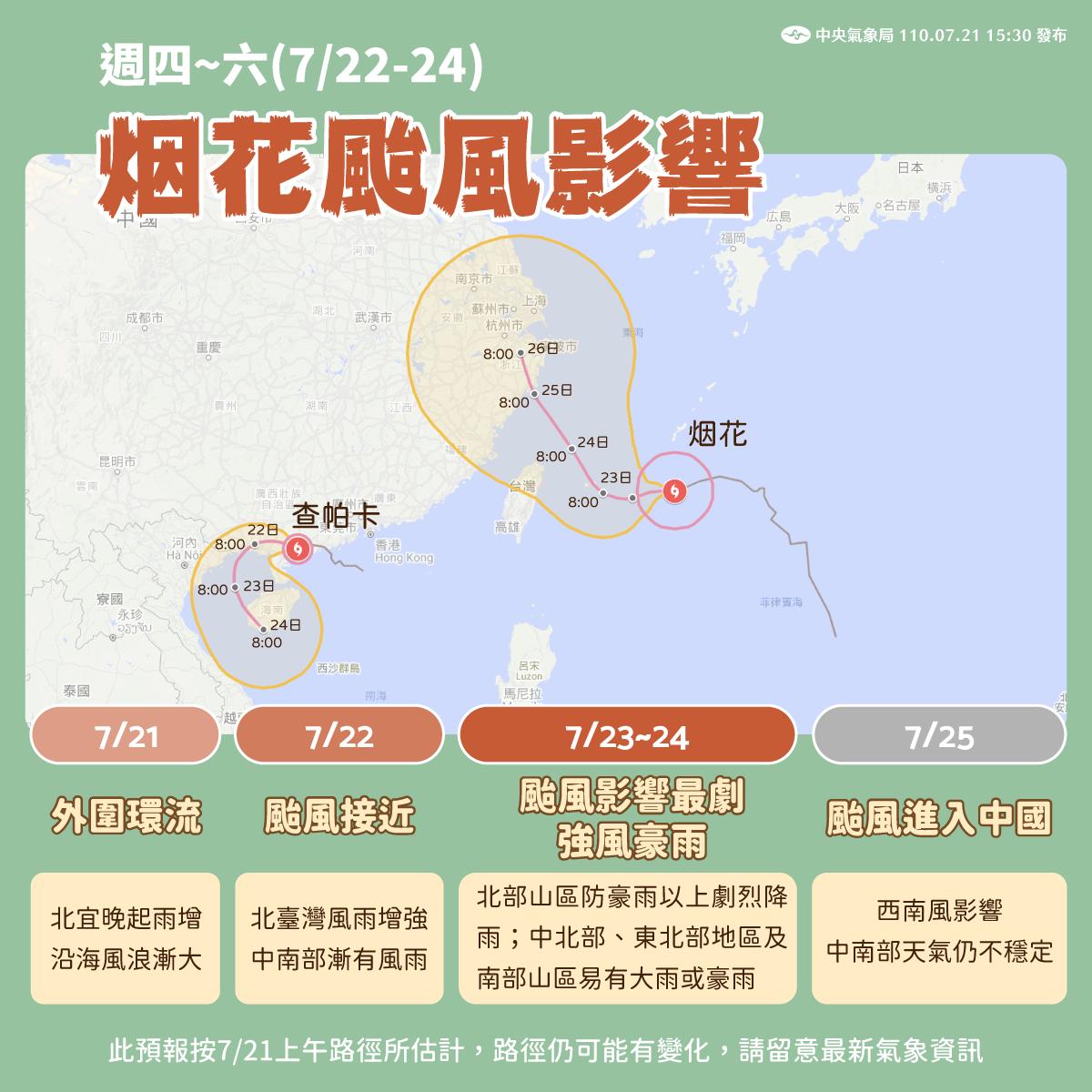 風雨將持續增強! 中颱烟花持續近逼台灣 氣象局估未來三天雨勢不小
