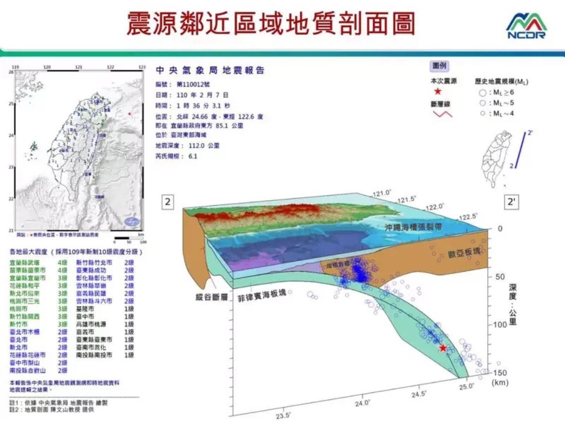 地震警報逾十連發 鄭明典:3因素致系統解算多次