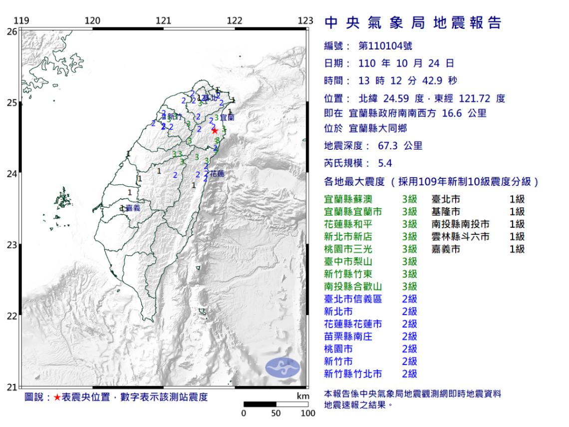 宜蘭連三震...14點05分還有小規模地震!最大規模6.5地震、震度4級