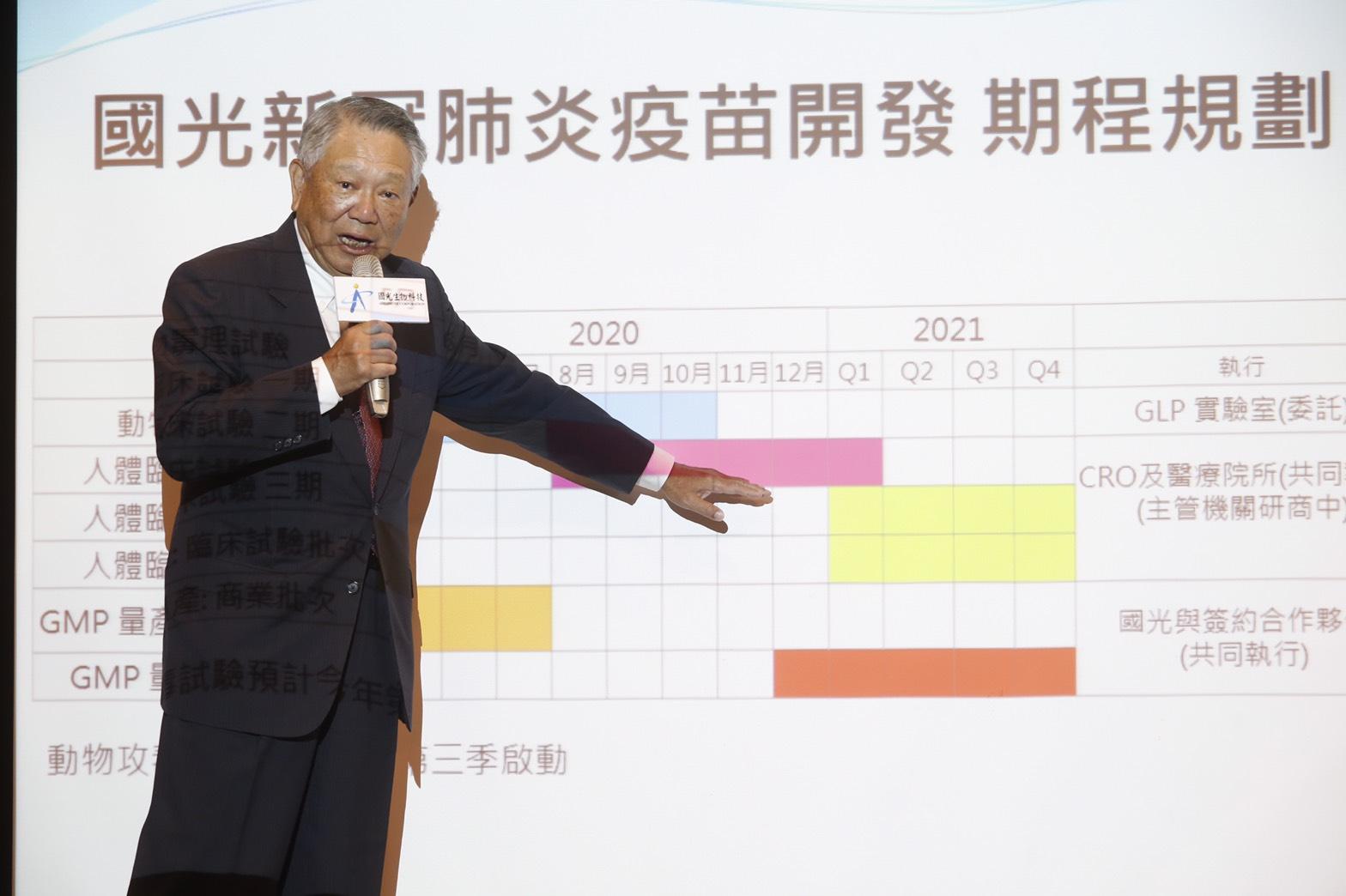 台灣新冠疫苗發光!國光生技:全部自主開發 明年準備上市 還可以外銷