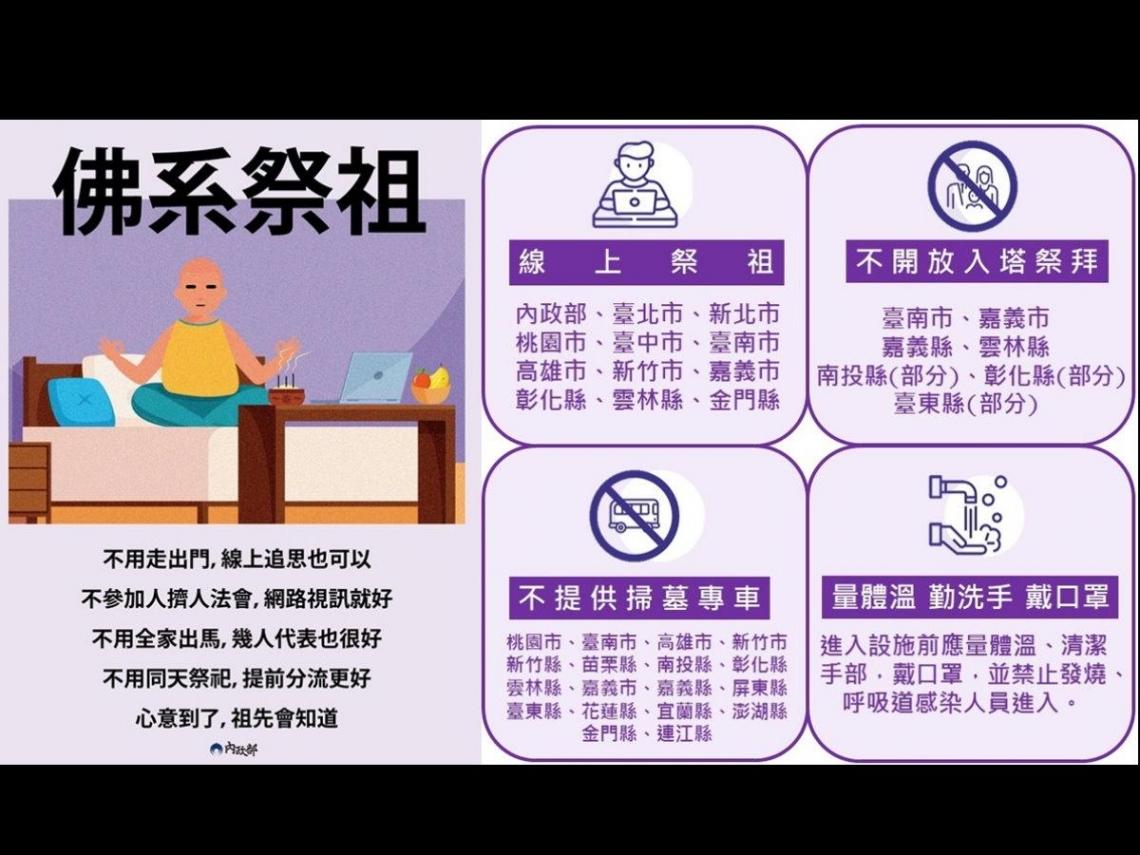 清明掃墓避免群聚感染 內政部鼓勵「佛系」線上祭祖