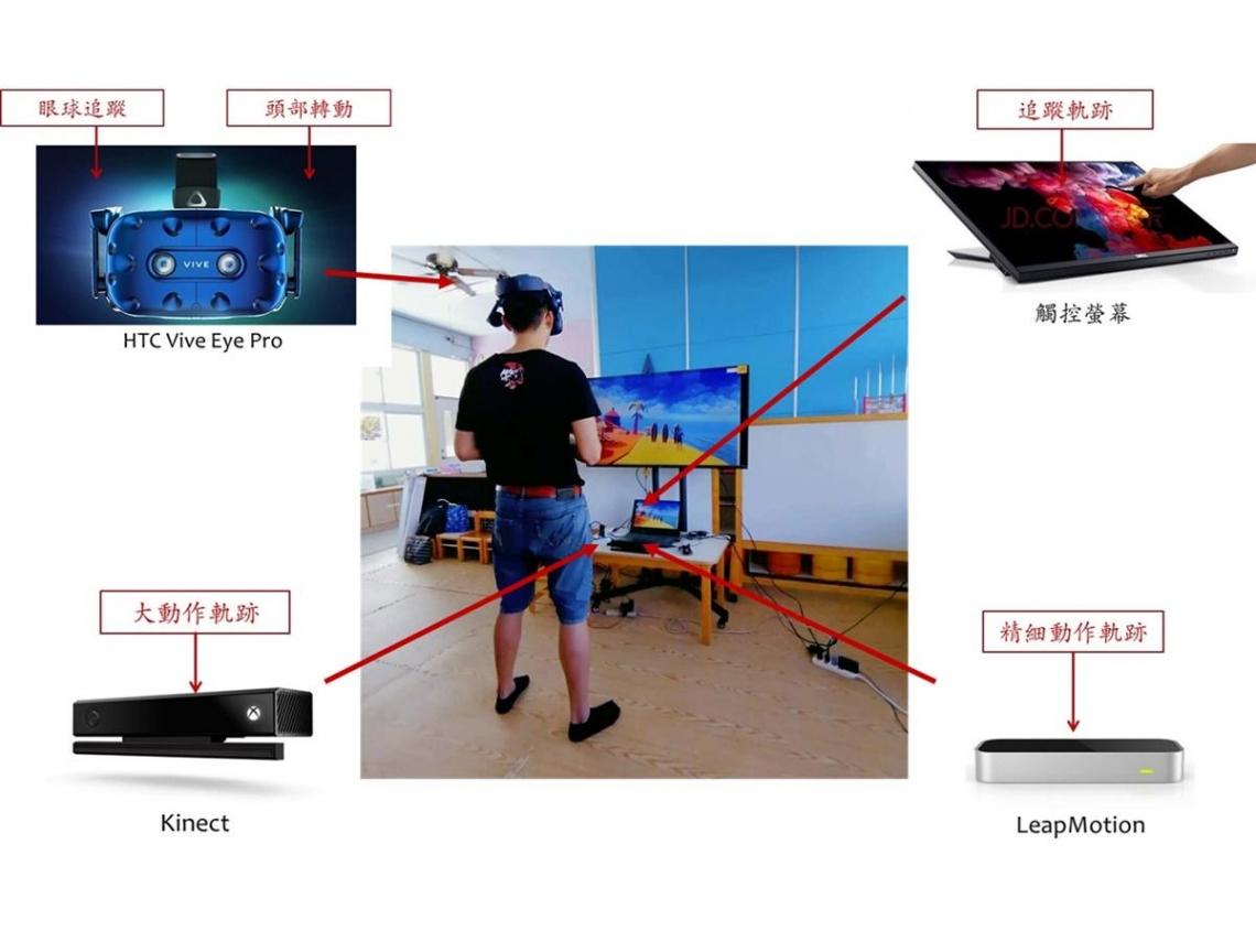 用科技幫偏鄉找出路!「VR虛擬實境」助台東早療孩童復健