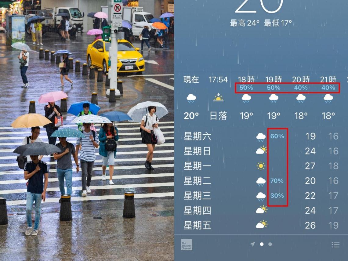 降雨機率30%=百分百會下雨?冷知識影片瘋傳 釣出氣象專家曝「2正解」