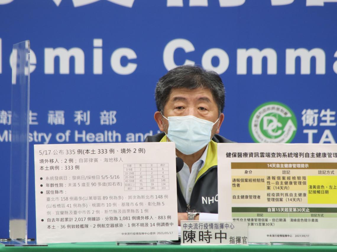 本土+333疫情匯報》雙北又爆306例!醫:「關鍵2點」自保:感染率非常非常低