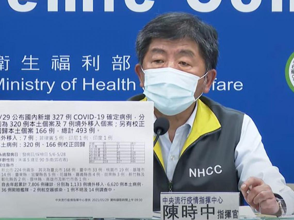 21死、本土320例》部分確診患者死亡快一週才公布?指揮中心曝「延遲原因」