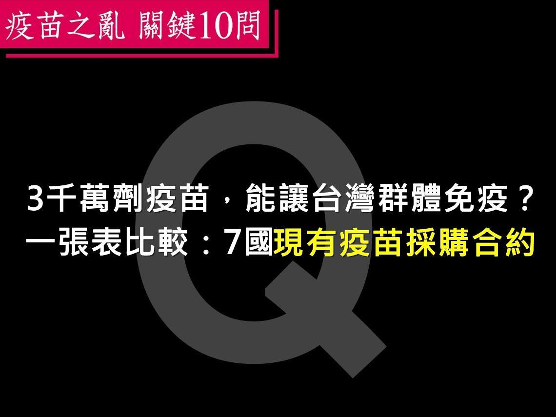 3千萬劑疫苗,能讓台灣群體免疫?一張表比較7個國家「現有疫苗採購合約」:台灣是否過於保守?