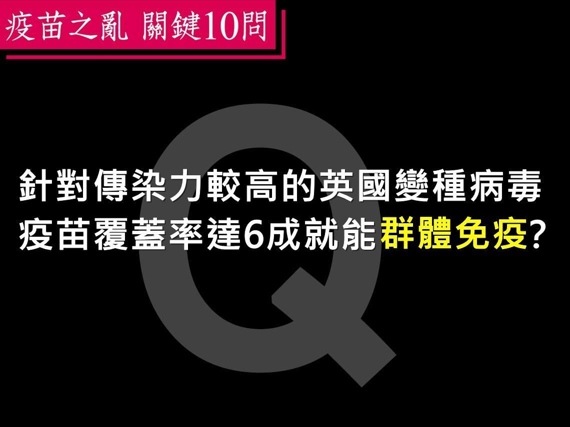 針對傳染力較高的英國變種病毒,台灣疫苗覆蓋率達6成就能群體免疫?專家這樣看