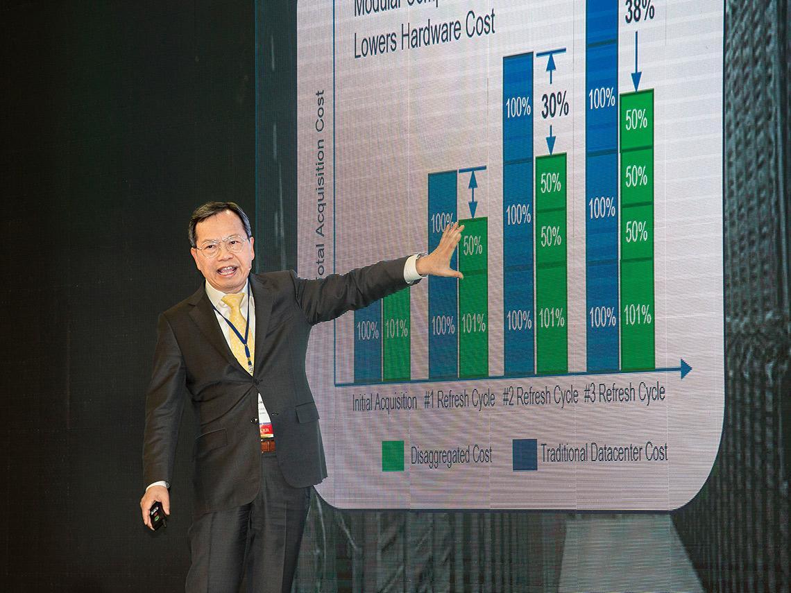 美國伺服器大廠帶頭打造綠能機房 回台擴產力拚龍頭 美超微擁抱綠色運算 13年營收逆勢增七倍