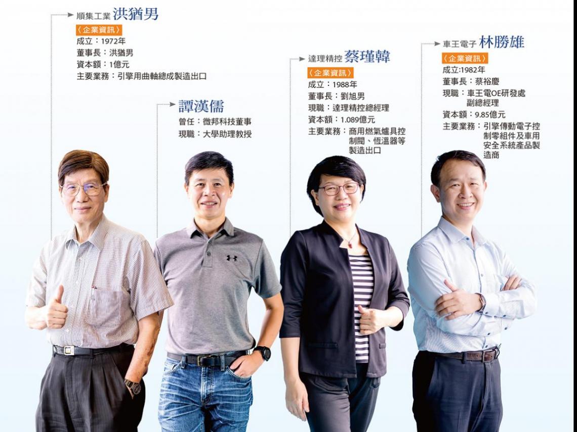 以人文素養提升管理思維—東海超E精修領導力,淬煉未來的市場先行者