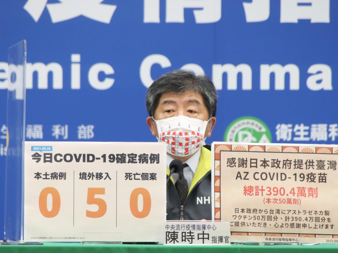 今+0、無死亡》日本再贈50萬劑AZ! 疫苗覆蓋率升高有望「分區降級」?陳時中給答案