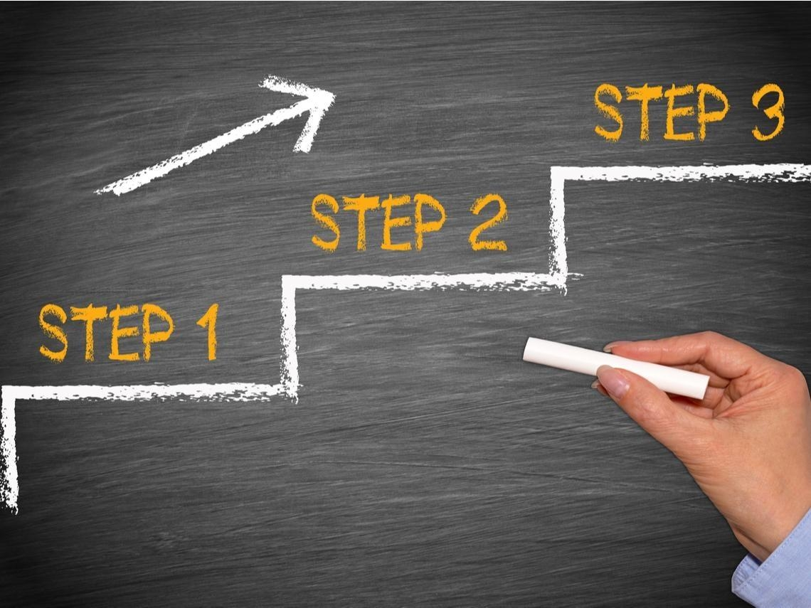 三個步驟  聰明檢視多重收益基金