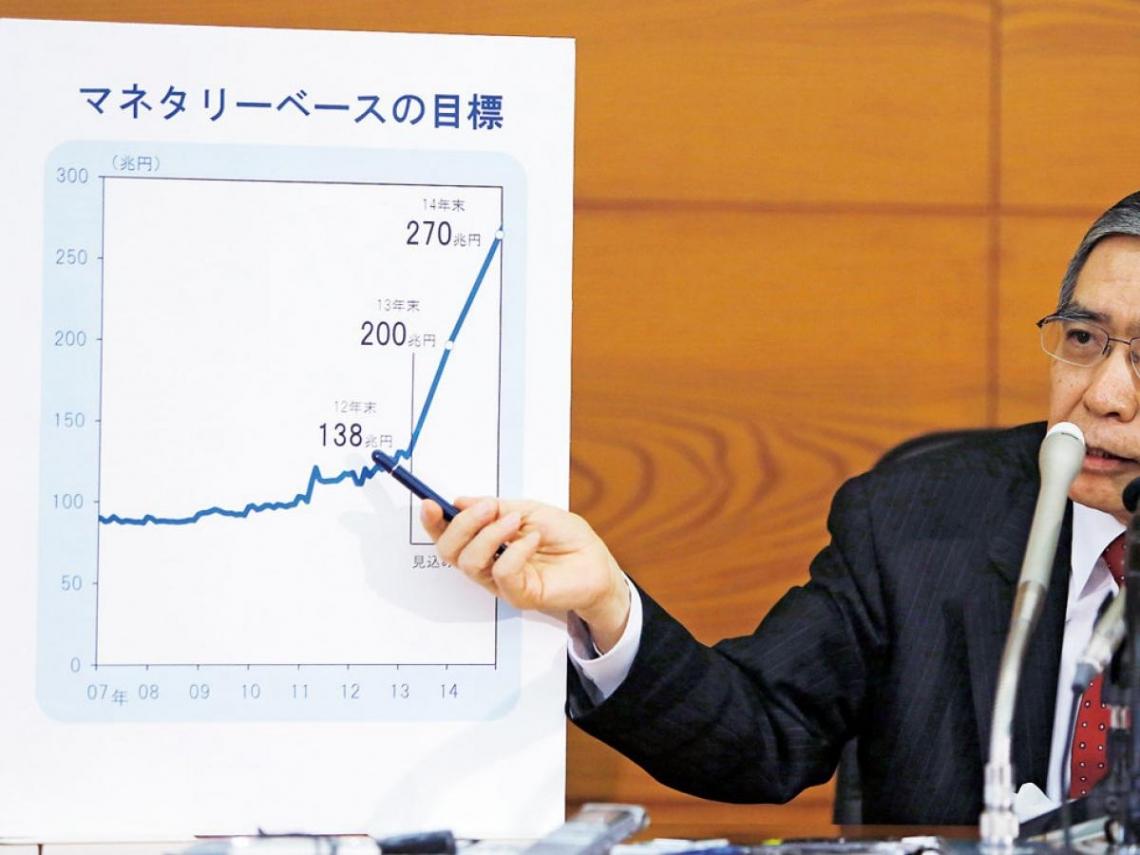 黑田東彥的QE猛藥是「被迫」出手?