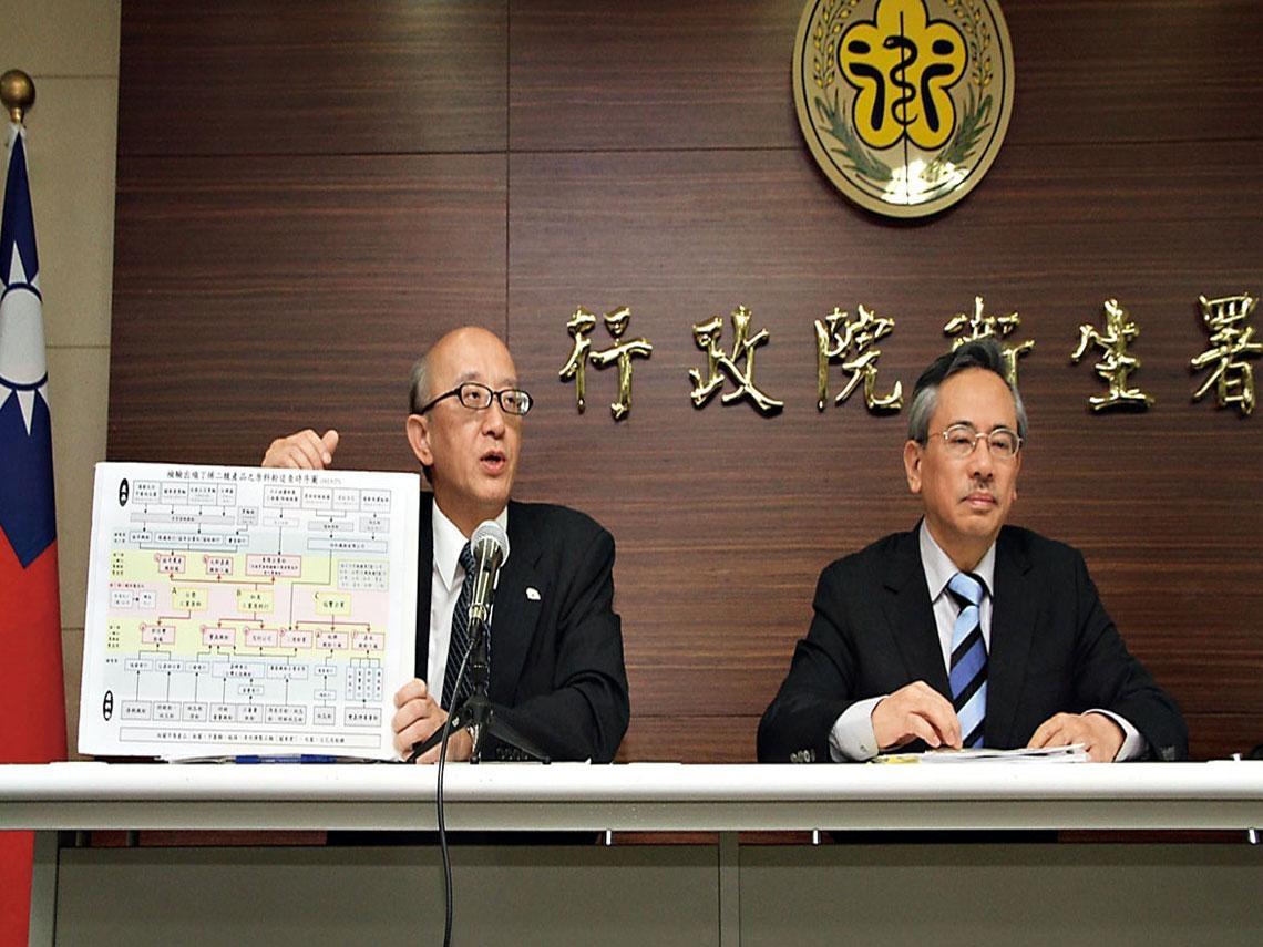 三大共犯  讓台灣淪為黑心食品之島