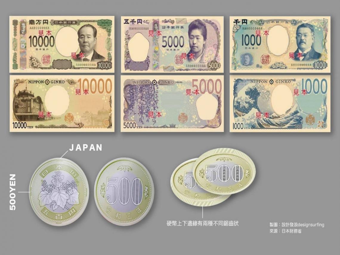 跟福澤諭吉說掰掰!日本「令和新鈔」曝光  人物群像具時代意義