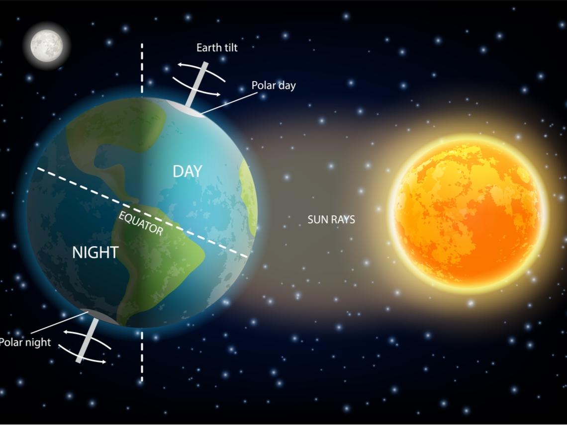 覺得一天24小時不夠用?等等...你知道「地球自轉越來越慢」嗎