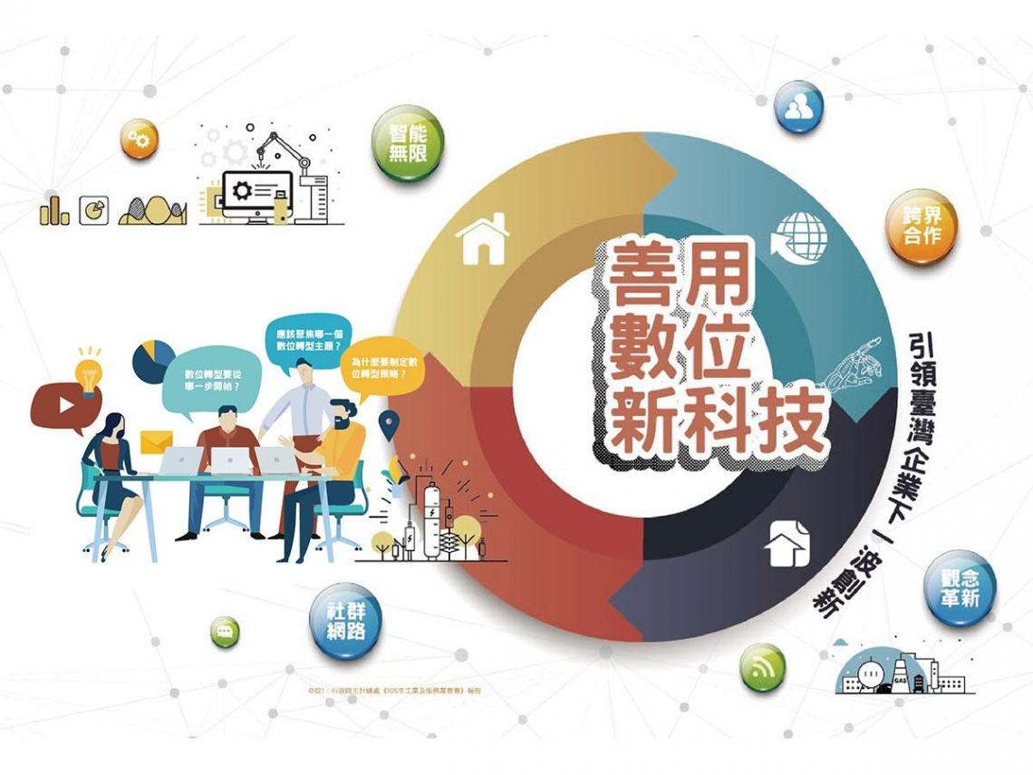 資策會籌設「數位轉型學堂」 引領企業蛻變迎向新成長