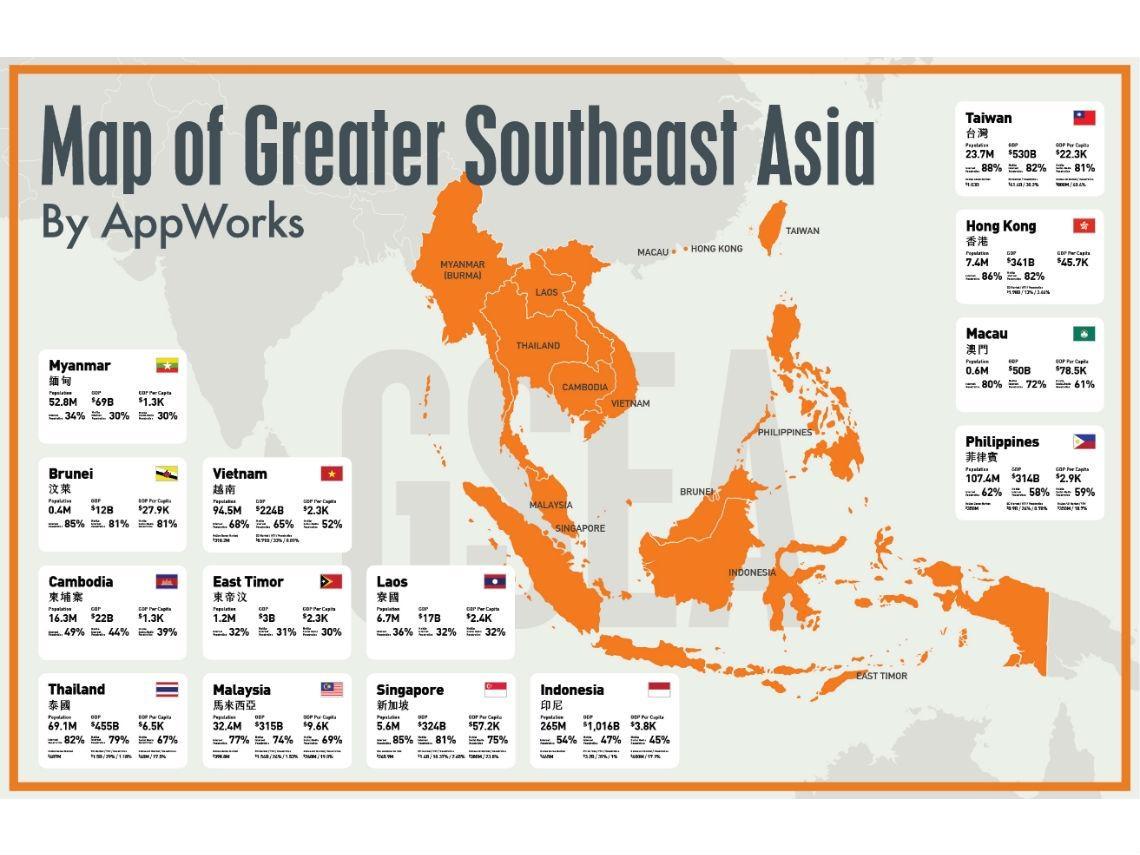 大東南亞將達 3,000 億美元的數位經濟市場,台灣新創如何切入?