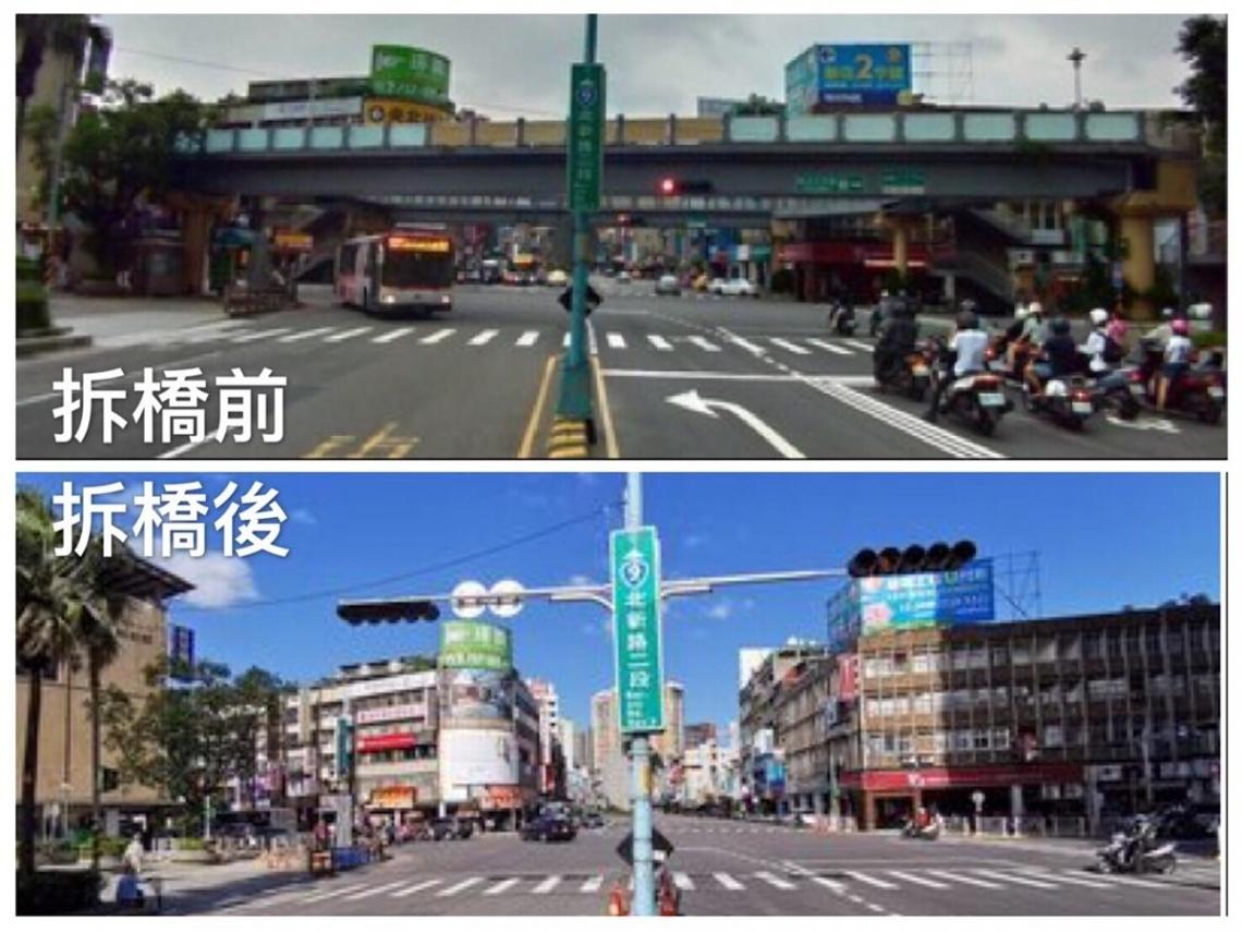 鐵漢市長侯友宜很會拆違建也很會拆陸橋 還給市民新視界