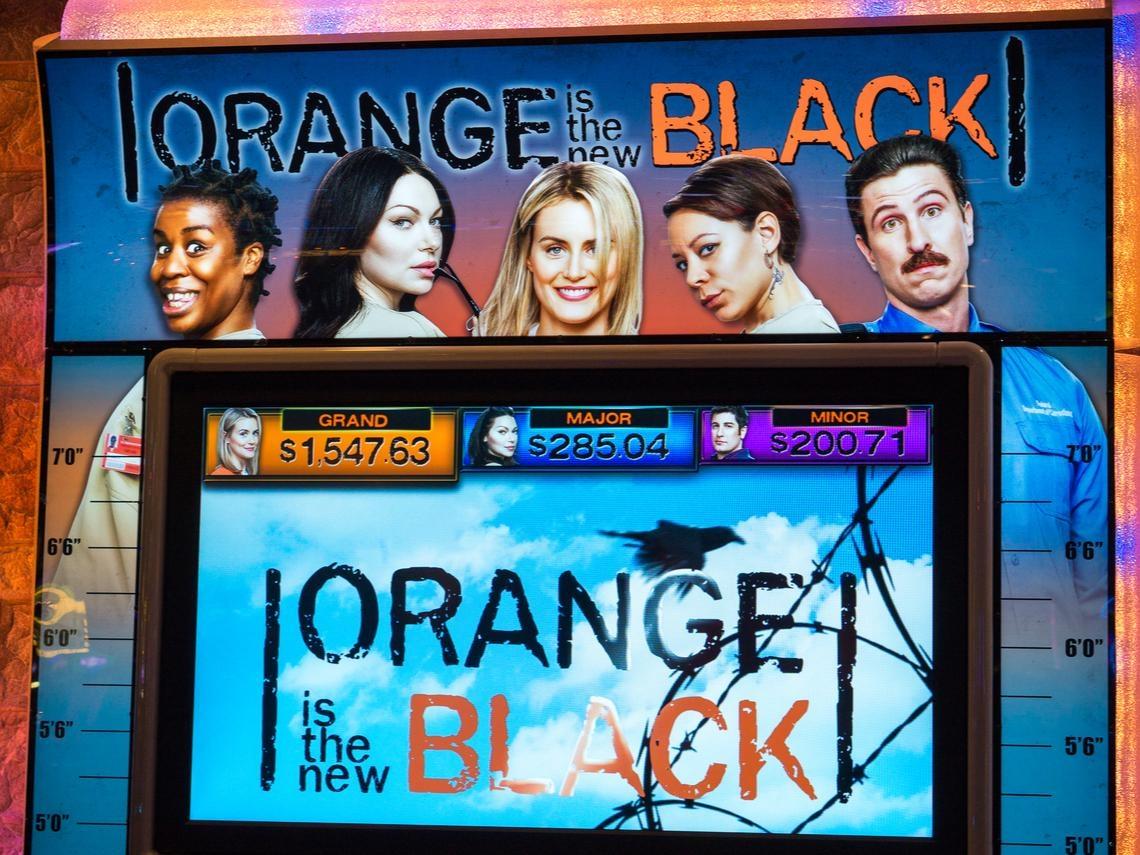美劇勁爆女子監獄的原名:Orange is the new black. 是什麼意思?橘色是新的黑色?