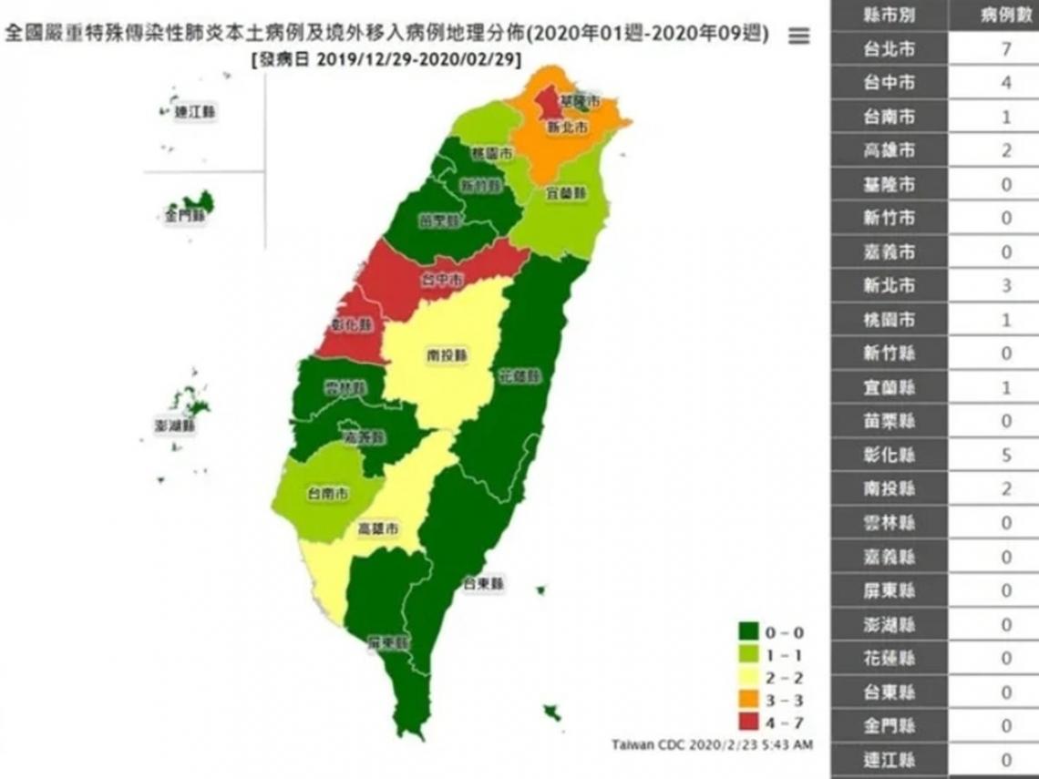台北市7例確診最多 武漢肺炎縣市分布開放查詢