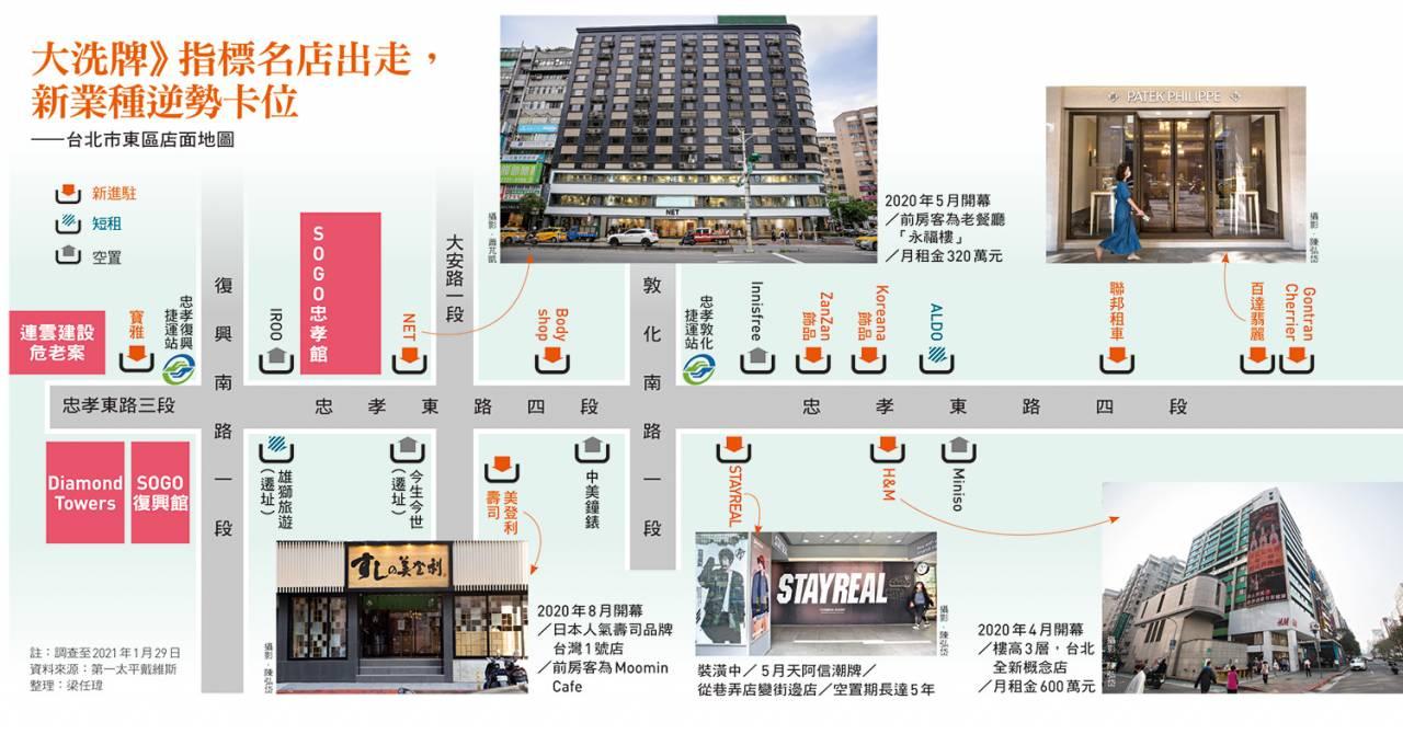 台北市東區店面地圖