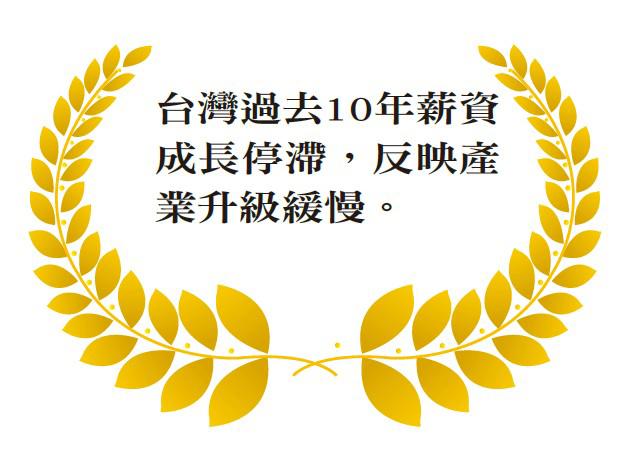 台灣過去10年薪資成長停滯