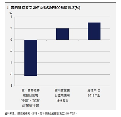 中美貿易戰露曙光  為何蘋概股獨憔悴?