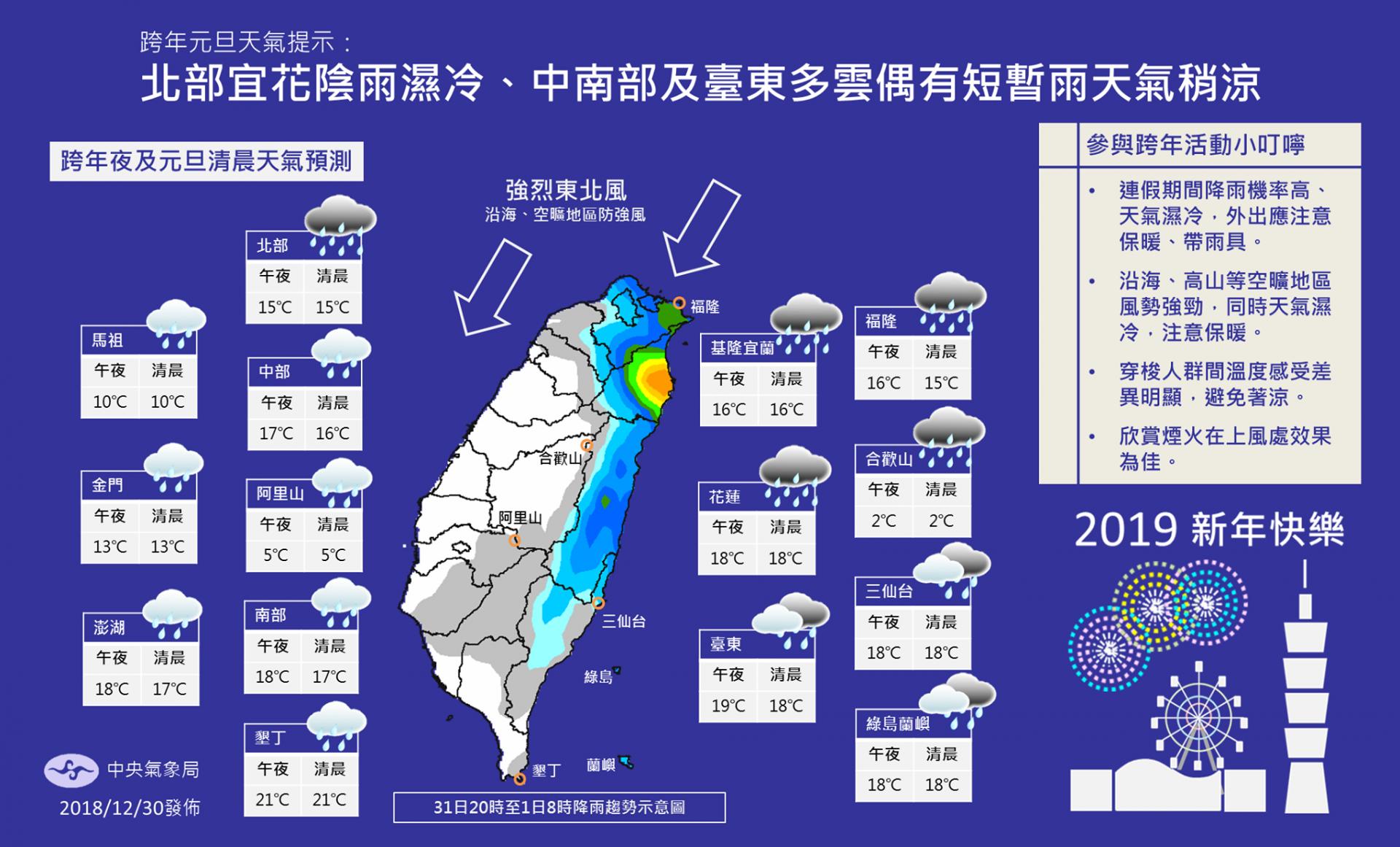 氣象局今(30)日公布各地跨年、元旦當日天氣。
