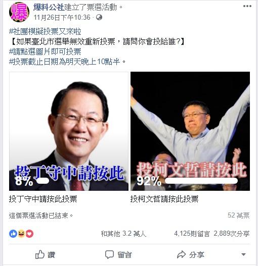 台北市長重選模擬投票結果顯示,柯文哲以92%得票率勝出,丁守中僅有8%得票率。