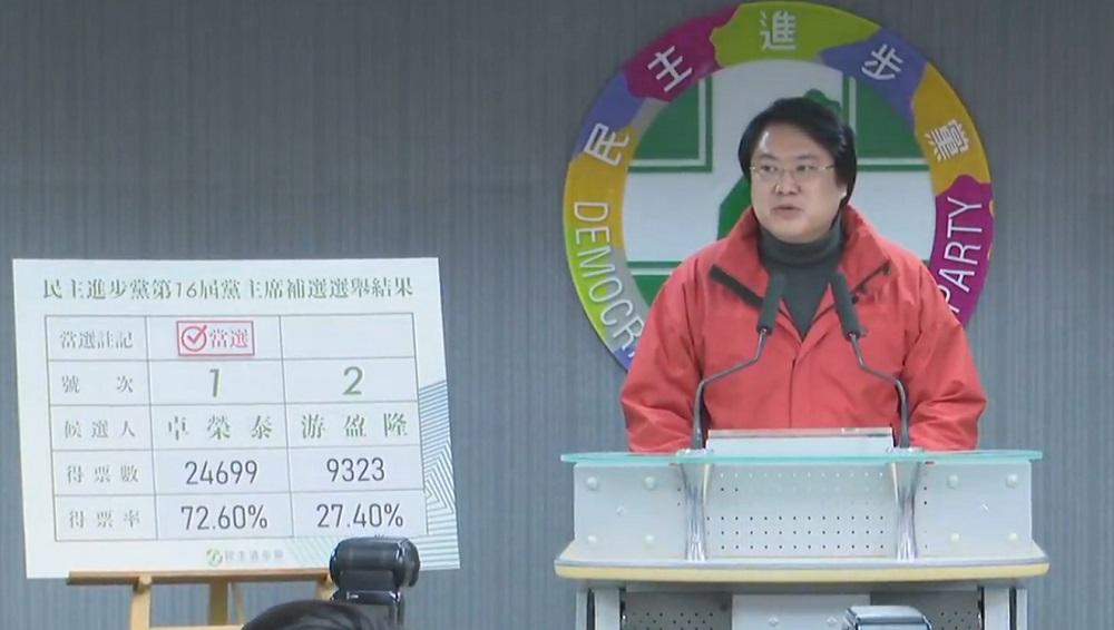民進黨主席補選結果出爐 卓榮泰得票率72.6%勝出