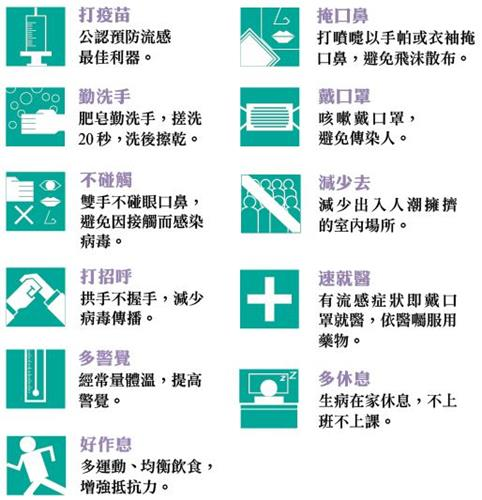 台灣疾管署列出11個預防流感的方法,提供給民眾參考。
