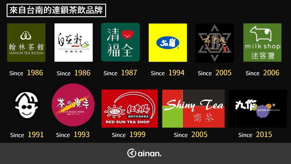 11家常見手搖飲品牌都是發跡台南