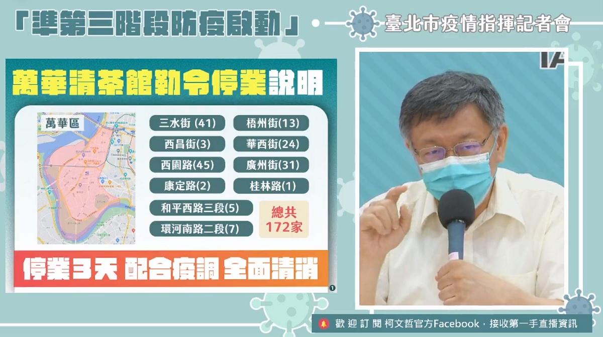 萬華區茶藝館感染》柯文哲:172家店停業3天 匡列範圍內禁群聚飲食
