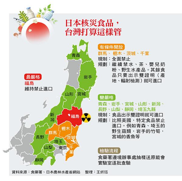 日本核災食品