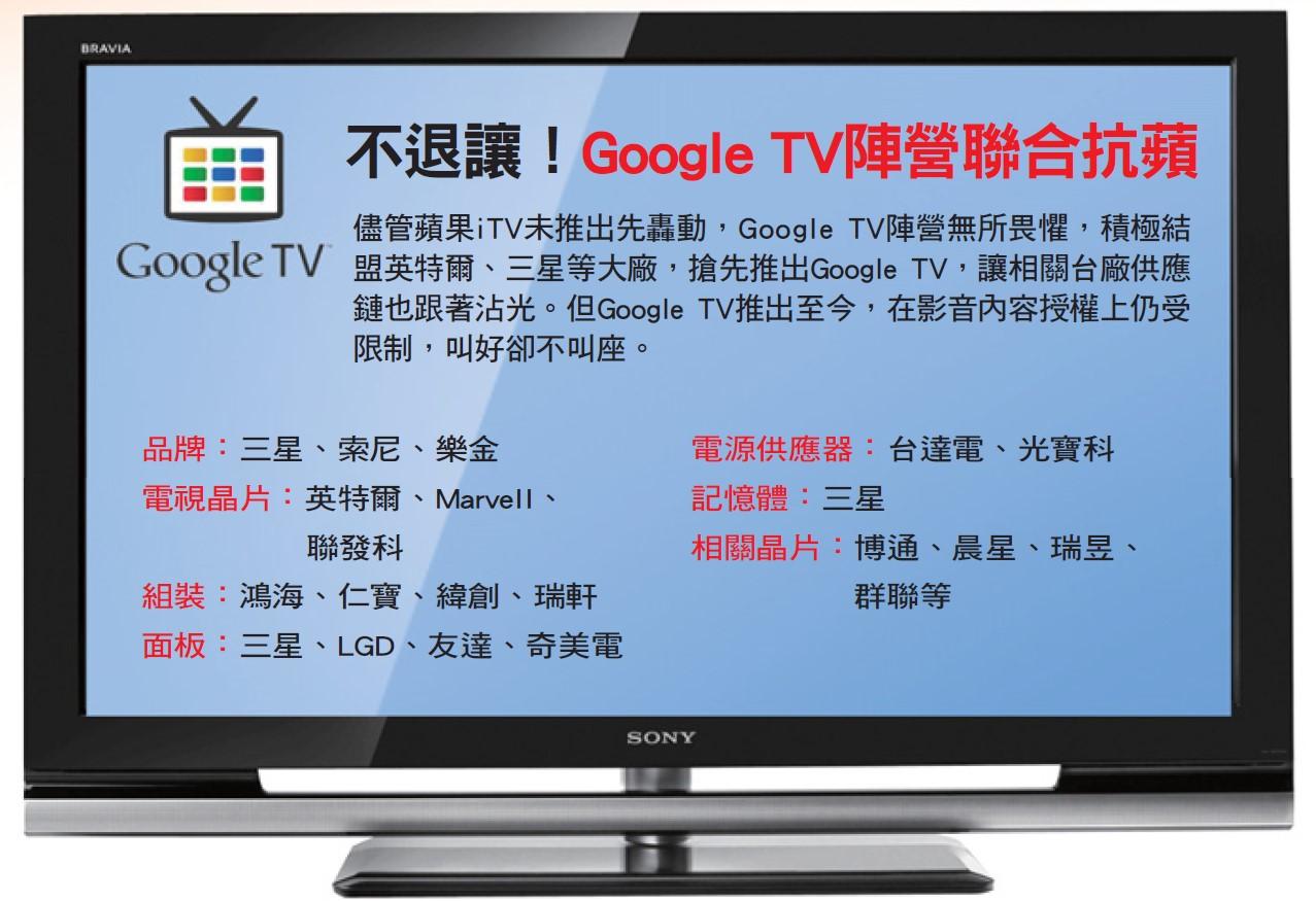 Google TV陣營聯合抗蘋