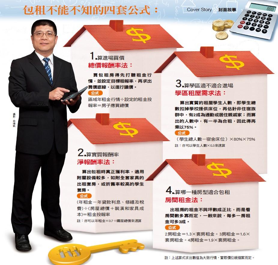 房地產投資