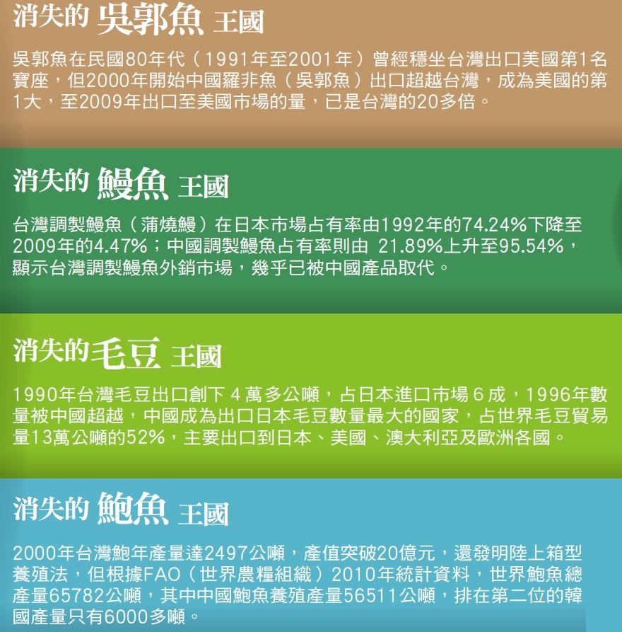消失的台灣第一