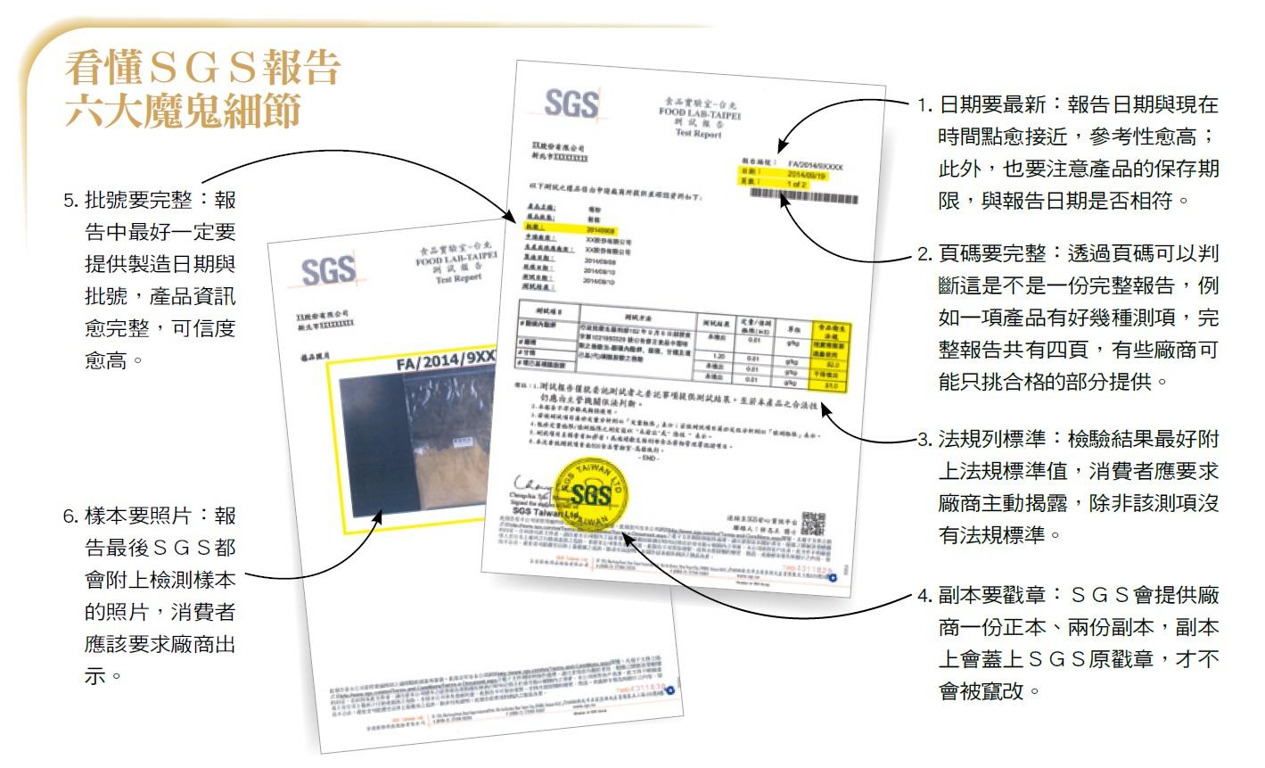 SGS報告六大魔鬼細節