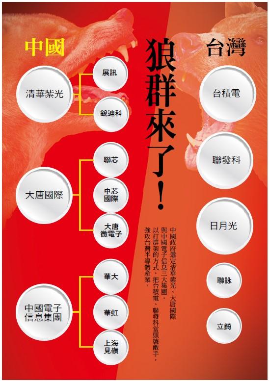中國與台灣的半導體競爭