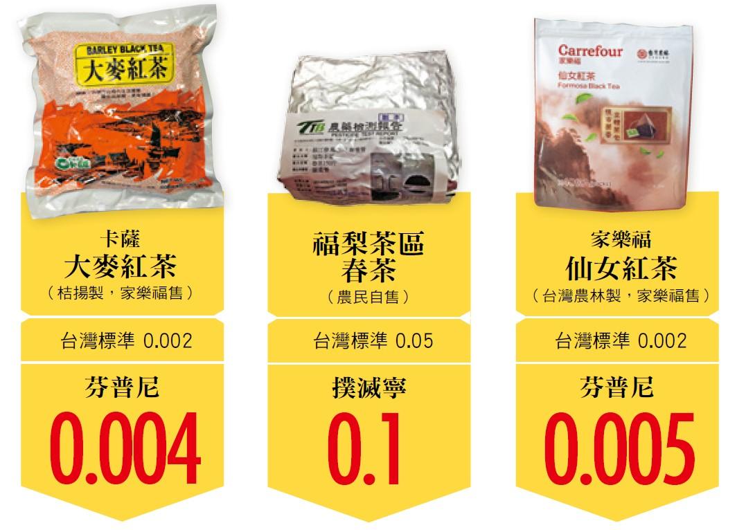 茶葉農藥過量