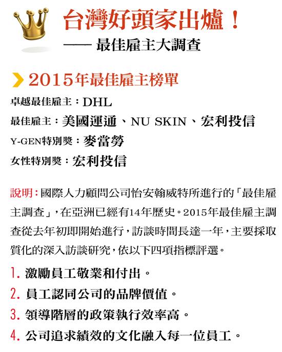 2015台灣最佳雇主DHL 美國運通 NU SKIN 宏利投信 麥當勞