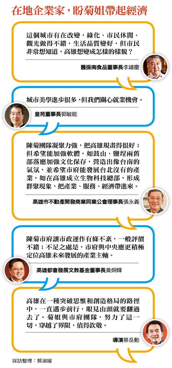 高雄市長陳菊