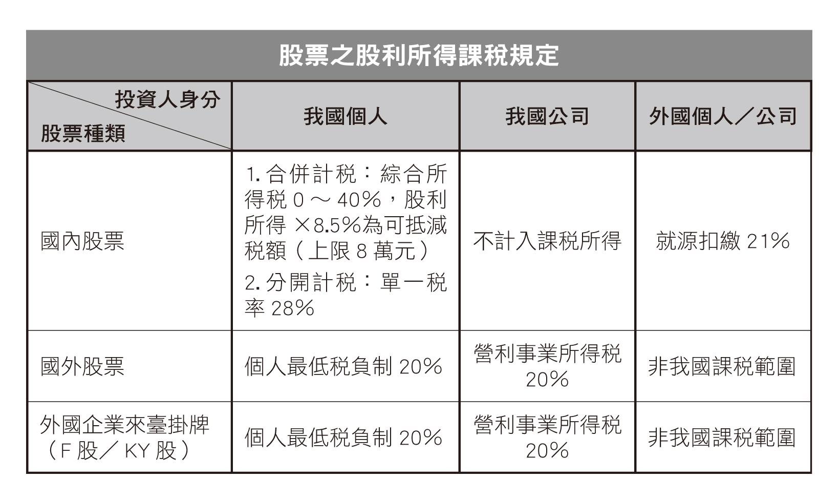 事業 主 計算 個人 所得税 個人事業主の所得税計算【シミュレーション・図解付き】